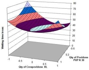 Fig.6pg