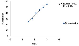 Fig 1 - Copy