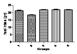 Fig 2 - Copy