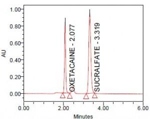 sucralfate and oxetacaine suspension dosage